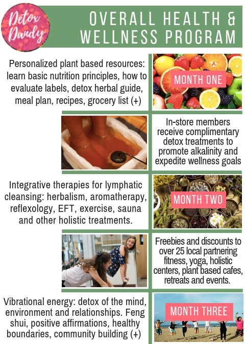 OVERALL HEALTH & WELLNESS PROGRAM-2